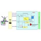 Hệ thống smart key (phần 2) - các bộ phận chính